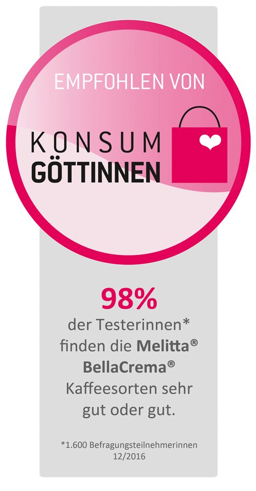 Testergebnis Melitta