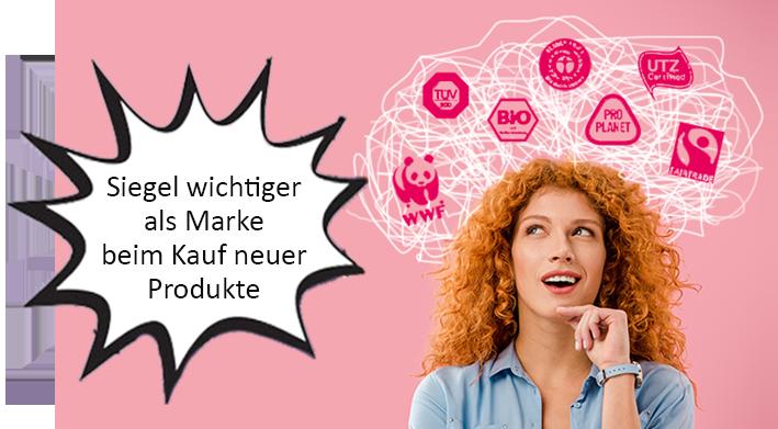 Konsumgöttinnen.de Trendreport