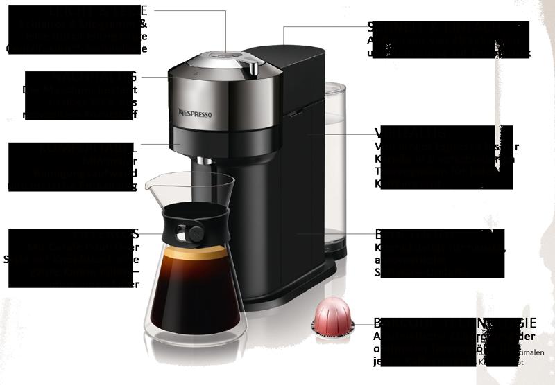 Die neue Nespresso Vertuo Next